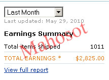 amazon earning report