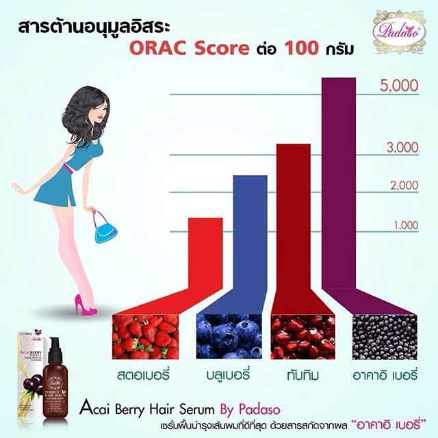 padaso hair serum