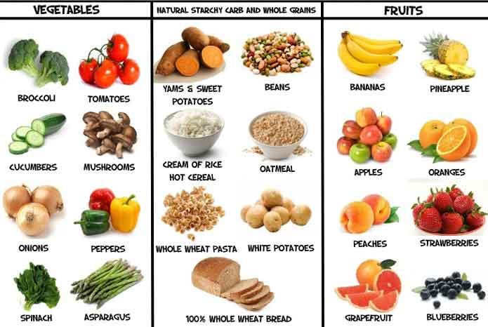มังสวิรัติลดความอ้วน ลดน้ำหนัก