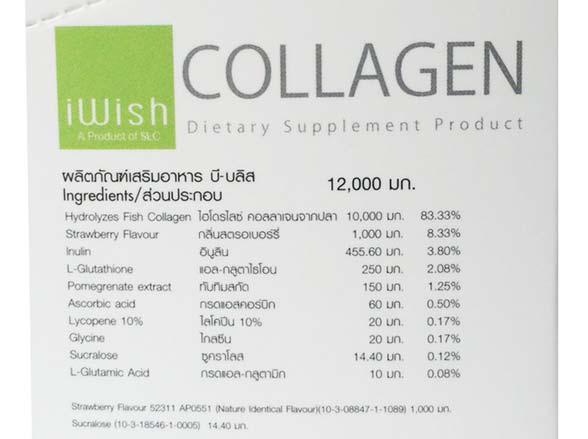 iWish Collagen มีส่วนประกอบดังนี้