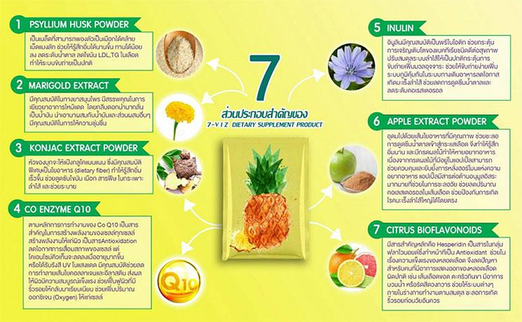 7viz อาหารเสริม ส่วนประกอบ