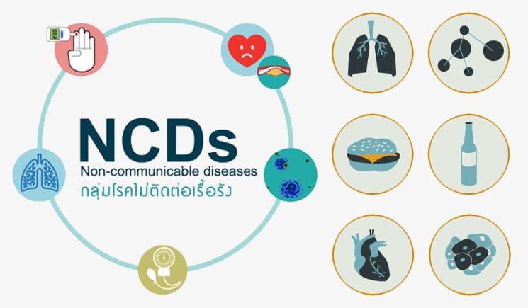โรค NCDs คือ กลุ่มโรคไม่ติดต่อเรื้อรัง (ภาษาอังกฤษ : Non-communicable diseases)